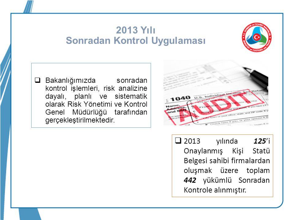 2013 Yılı Sonradan Kontrol Uygulaması  Bakanlığımızda sonradan kontrol işlemleri, risk analizine dayalı, planlı ve sistematik olarak Risk Yönetimi ve Kontrol Genel Müdürlüğü tarafından gerçekleştirilmektedir.