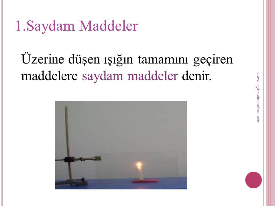 Örneğin; -cam -hava -su -ince plastik www.egitimcininadresi.com