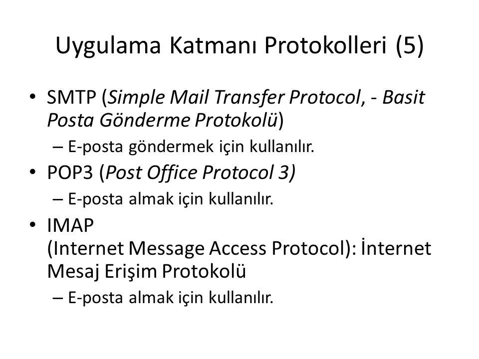 Uygulama Katmanı Protokolleri (5) • SMTP (Simple Mail Transfer Protocol, - Basit Posta Gönderme Protokolü) – E-posta göndermek için kullanılır.