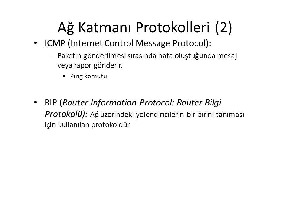 Ağ Katmanı Protokolleri (2) • ICMP (Internet Control Message Protocol): – Paketin gönderilmesi sırasında hata oluştuğunda mesaj veya rapor gönderir.