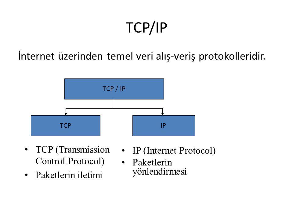 TCP/IP • TCP (Transmission Control Protocol) • Paketlerin iletimi TCP / IP IP TCP •IP (Internet Protocol) •Paketlerin yönlendirmesi İnternet üzerinden temel veri alış-veriş protokolleridir.