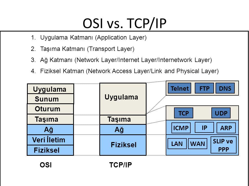 Taşıma Katmanı Protokolleri • TCP ( Transmission Control Protocol-Transfer Kontrol Protokolü) – Veri aktarımı yapılacak iki bilgisayar arasındaki bağlantıyı kurar – Hata denetimi yapar.