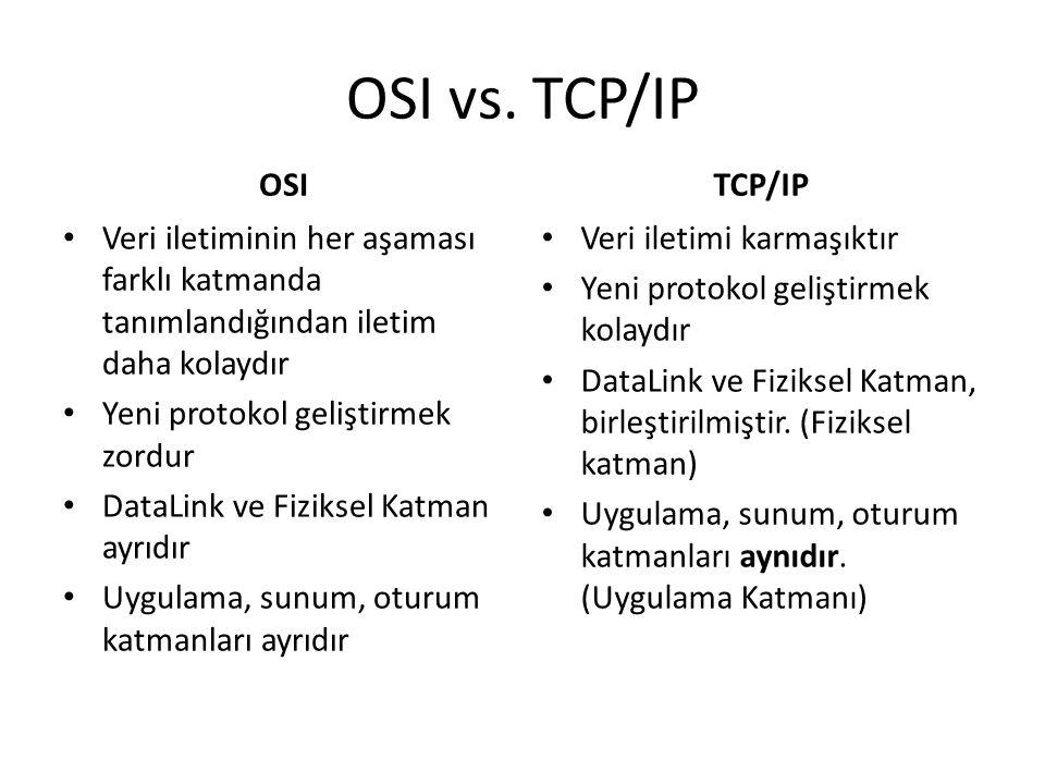 OSI vs.