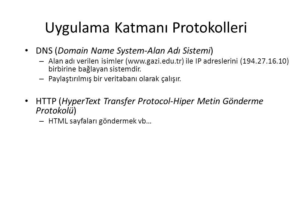Uygulama Katmanı Protokolleri • DNS (Domain Name System-Alan Adı Sistemi) – Alan adı verilen isimler (www.gazi.edu.tr) ile IP adreslerini (194.27.16.10) birbirine bağlayan sistemdir.