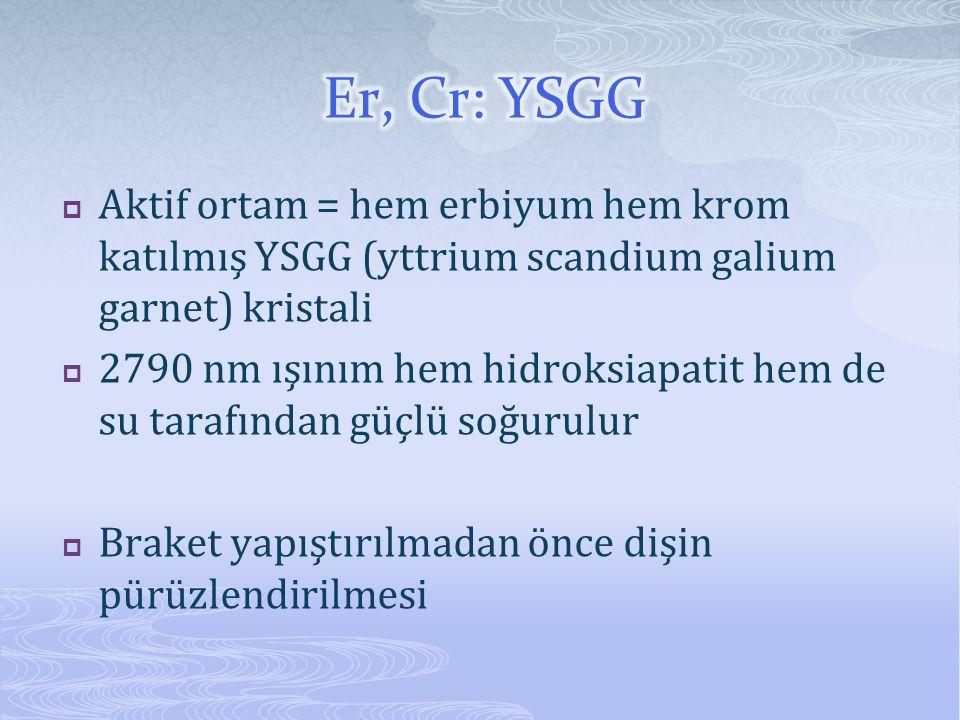  Aktif ortam = hem erbiyum hem krom katılmış YSGG (yttrium scandium galium garnet) kristali  2790 nm ışınım hem hidroksiapatit hem de su tarafından