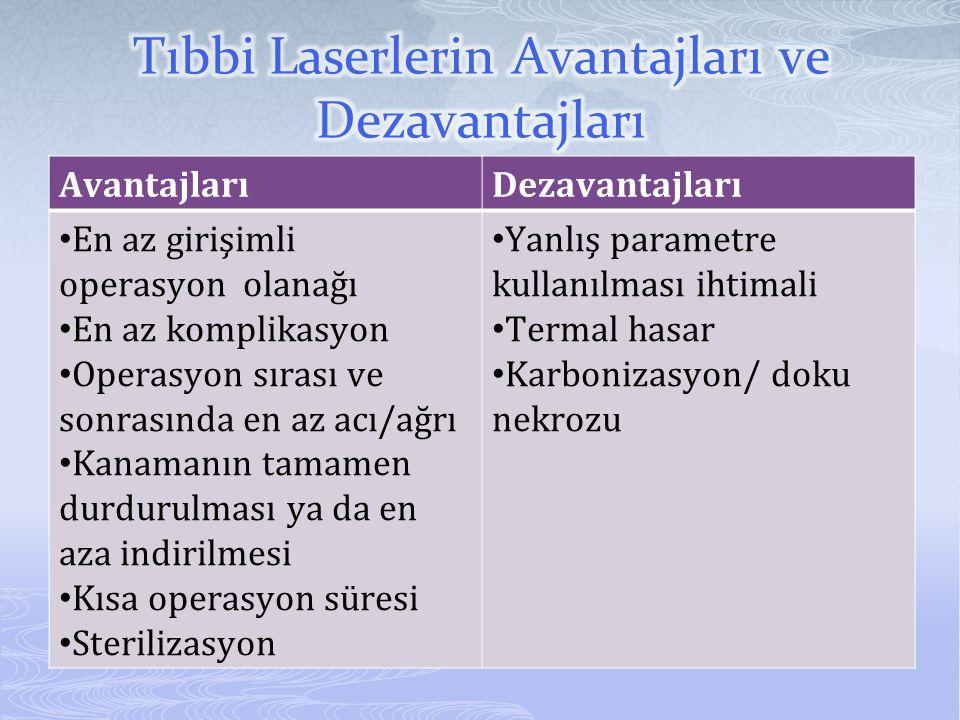 AvantajlarıDezavantajları • En az girişimli operasyon olanağı • En az komplikasyon • Operasyon sırası ve sonrasında en az acı/ağrı • Kanamanın tamamen