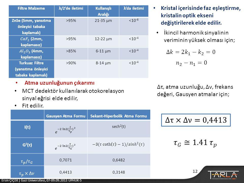 Filtre Malzemeλ/2'de iletimi Kullanışlı Aralığı λ'da iletimi ZnSe (5mm, yansıtma önleyici tabaka kaplamalı) >95%21-35 µm<10 -6 >95%12-22 µm<10 -4 >85%6-11 µm<10 -4 Turkuaz Filtre (yansıtma önleyici tabaka kaplamalı) >90%8-14 µm<10 -4 • Kristal içerisinde faz eşleştirme, kristalin optik ekseni değiştirilerek elde edilir.