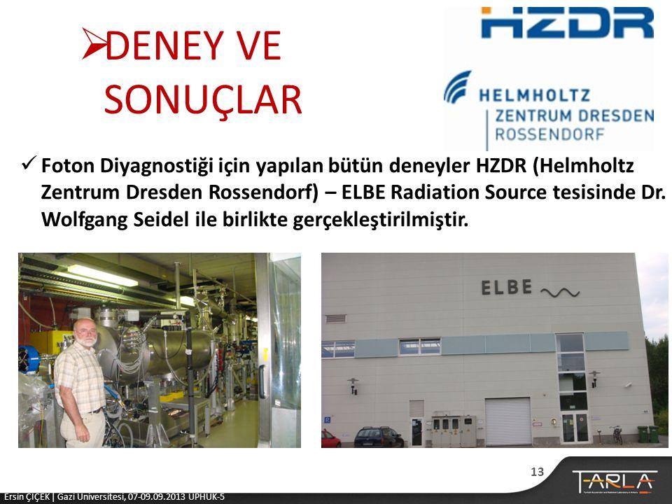  DENEY VE SONUÇLAR 13  Foton Diyagnostiği için yapılan bütün deneyler HZDR (Helmholtz Zentrum Dresden Rossendorf) – ELBE Radiation Source tesisinde Dr.