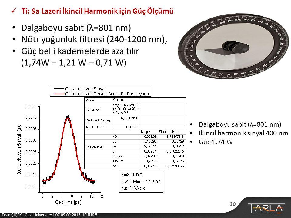  Ti: Sa Lazeri İkincil Harmonik için Güç Ölçümü • Dalgaboyu sabit (λ=801 nm) • Nötr yoğunluk filtresi (240-1200 nm), • Güç belli kademelerde azaltılır (1,74W – 1,21 W – 0,71 W) • Dalgaboyu sabit (λ=801 nm) • İkincil harmonik sinyal 400 nm • Güç 1,74 W 20 Ersin ÇİÇEK | Gazi Üniversitesi, 07-09.09.2013 UPHUK-5