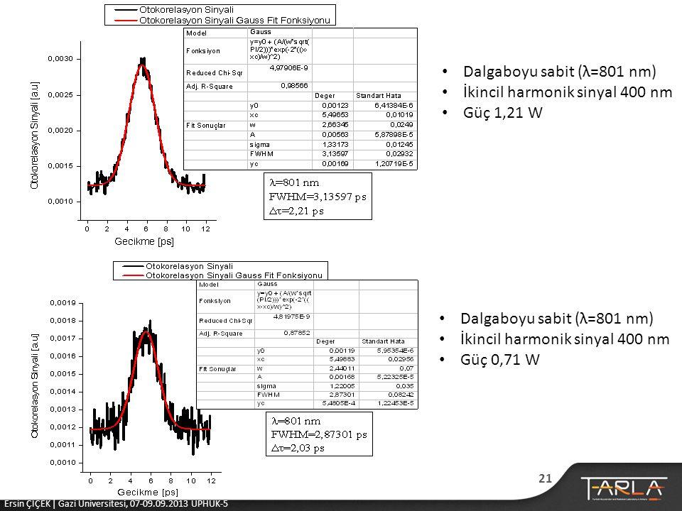 • Dalgaboyu sabit (λ=801 nm) • İkincil harmonik sinyal 400 nm • Güç 1,21 W • Dalgaboyu sabit (λ=801 nm) • İkincil harmonik sinyal 400 nm • Güç 0,71 W 21 Ersin ÇİÇEK | Gazi Üniversitesi, 07-09.09.2013 UPHUK-5