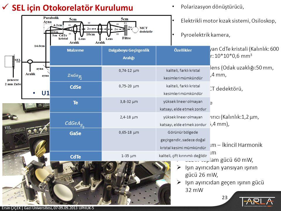  SEL için Otokorelatör Kurulumu • U100, SEL (26,2 μm) • Polarizasyon dönüştürücü, • Elektrikli motor kızak sistemi, Osiloskop, • Pyroelektrik kamera, • Lineer olmayan CdTe kristali (Kalınlık: 600 µm, Boyutlar: 10*10*0,6 mm 3 • 2 adet ZnSe lens (Odak uzaklığı:50 mm, Çap(Ø1 ):25,4 mm, • 1-26 μm, MCT dedektörü, • Turkuaz filtre • Mylar ışın ayırıcı (Kalınlık:1,2 µm, Çap(Φ):2*25,4 mm), 23  SEL 26,2 μm – İkincil Harmonik ışın 13,1 μm  SEL'in toplam gücü 60 mW,  Işın ayırıcıdan yansıyan ışının gücü 26 mW,  Işın ayırıcıdan geçen ışının gücü 32 mW Malzeme Dalgaboyu Geçirgenlik Aralığı Özellikler 0,74-12 µm kaliteli, farklı kristal kesimleri mümkündür CdSe 0,75-20 µm kaliteli, farklı kristal kesimleri mümkündür Te 3,8-32 µm yüksek lineer olmayan katsayı, elde etmek zordur 2,4-18 µm yüksek lineer olmayan katsayı, elde etmek zordur GaSe 0,65-18 µm Görünür bölgede geçirgendir, sadece doğal kristal kesimi mümkündür CdTe 1-35 µmkaliteli, çift kırınımlı değildir Ersin ÇİÇEK | Gazi Üniversitesi, 07-09.09.2013 UPHUK-5