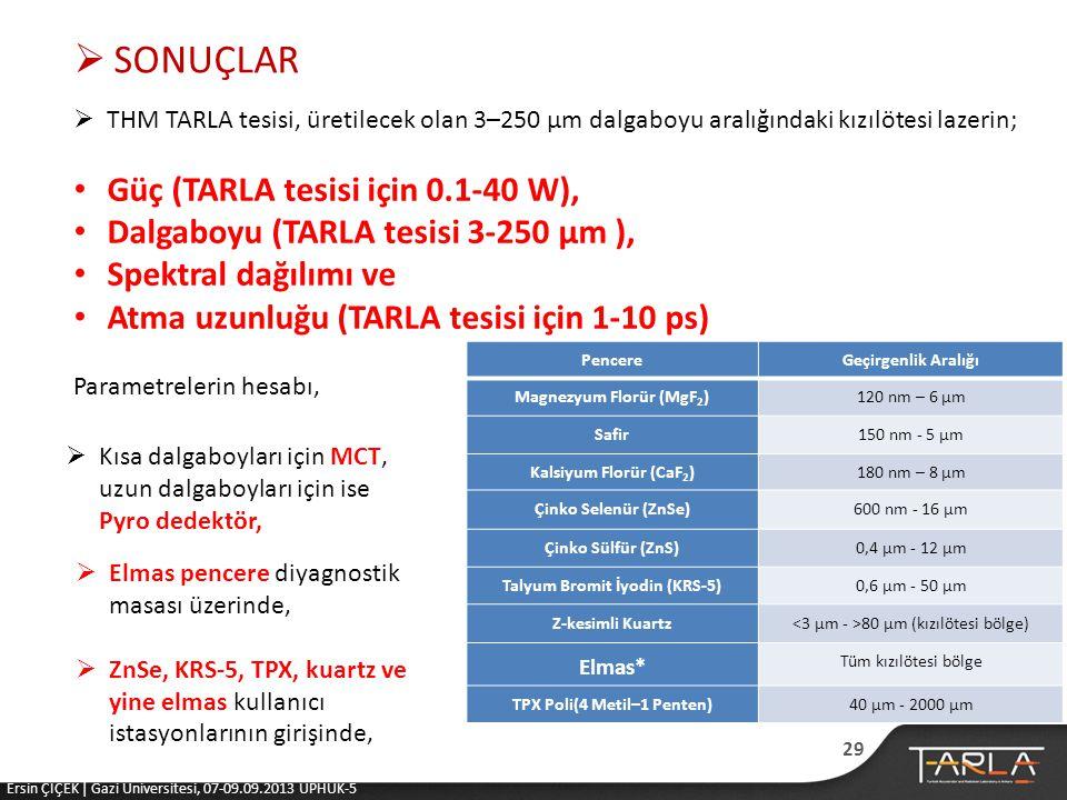  THM TARLA tesisi, üretilecek olan 3–250 μm dalgaboyu aralığındaki kızılötesi lazerin; • Güç (TARLA tesisi için 0.1-40 W), • Dalgaboyu (TARLA tesisi 3-250 μm ), • Spektral dağılımı ve • Atma uzunluğu (TARLA tesisi için 1-10 ps) Parametrelerin hesabı,  Kısa dalgaboyları için MCT, uzun dalgaboyları için ise Pyro dedektör, 29  Elmas pencere diyagnostik masası üzerinde,  ZnSe, KRS-5, TPX, kuartz ve yine elmas kullanıcı istasyonlarının girişinde,  SONUÇLAR Ersin ÇİÇEK | Gazi Üniversitesi, 07-09.09.2013 UPHUK-5 PencereGeçirgenlik Aralığı Magnezyum Florür (MgF 2 )120 nm – 6 µm Safir150 nm - 5 µm Kalsiyum Florür (CaF 2 )180 nm – 8 µm Çinko Selenür (ZnSe)600 nm - 16 µm Çinko Sülfür (ZnS)0,4 µm - 12 µm Talyum Bromit İyodin (KRS-5)0,6 µm - 50 µm Z-kesimli Kuartz 80 µm (kızılötesi bölge) Elmas* Tüm kızılötesi bölge TPX Poli(4 Metil–1 Penten)40 µm - 2000 µm
