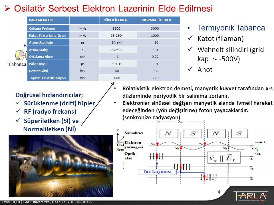  Osilatör Serbest Elektron Lazerinin Elde Edilmesi 4 Doğrusal hızlandırıcılar;  Sürüklenme (drift) tüpler  RF (radyo frekans) • Rölativistik elektron demeti, manyetik kuvvet tarafından x-s düzleminde periyodik bir salınıma zorlanır.