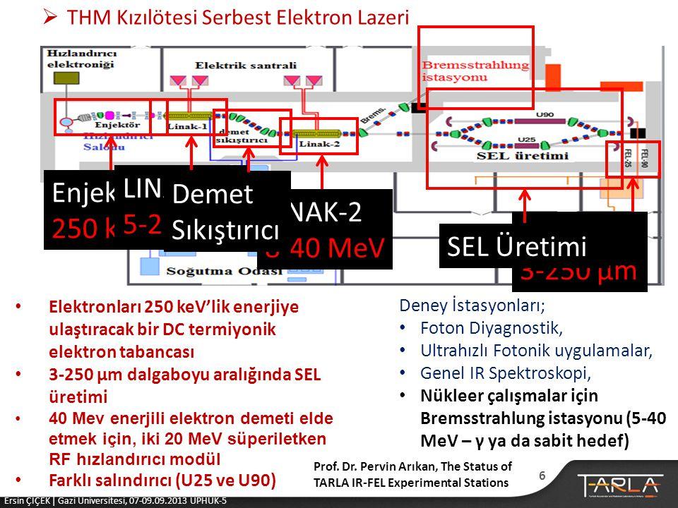  THM Kızılötesi Serbest Elektron Lazeri Deney İstasyonları; • Foton Diyagnostik, • Ultrahızlı Fotonik uygulamalar, • Genel IR Spektroskopi, • Nükleer çalışmalar için Bremsstrahlung istasyonu (5-40 MeV – γ ya da sabit hedef) • Elektronları 250 keV'lik enerjiye ulaştıracak bir DC termiyonik elektron tabancası • 3-250 μm dalgaboyu aralığında SEL üretimi •40 Mev enerjili elektron demeti elde etmek için, iki 20 MeV süperiletken RF hızlandırıcı modül • Farklı salındırıcı (U25 ve U90) Enjektör 250 keV LINAK-1 5-20 MeV LINAK-2 8-40 MeV Lazer 3-250 µm SEL Üretimi Demet Sıkıştırıcı 6 Ersin ÇİÇEK | Gazi Üniversitesi, 07-09.09.2013 UPHUK-5 Prof.