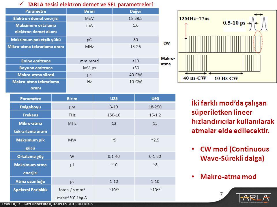 ParametreBirimDeğer Elektron demet enerjisiMeV15-38,5 Maksimum ortalama elektron demet akımı mA1,6 Maksimum paketçik yüküpC80 Mikro-atma tekrarlama oranıMHz13-26 Enine emittansmm.mrad<13 Boyuna emittanskeV.