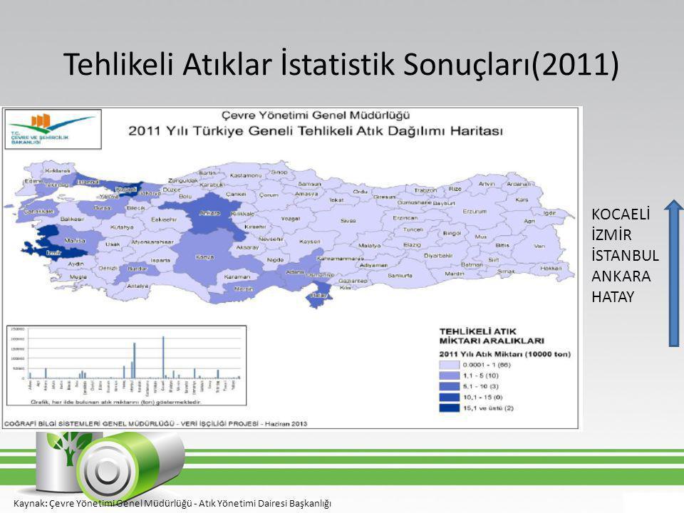 Tehlikeli Atıklar İstatistik Sonuçları(2011) KOCAELİ İZMİR İSTANBUL ANKARA HATAY • Kaynak: Çevre Yönetimi Genel Müdürlüğü - Atık Yönetimi Dairesi Başk
