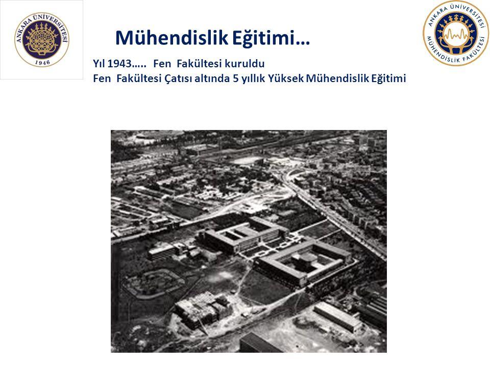 Mühendislik Eğitimi… Yıl 1943…..