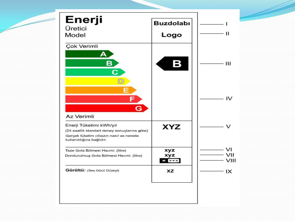 Evlerimizde kullandığımız elektrikli ev aletleri istenilen hizmet ve konfor seviyesini etkilemeksizin daha az enerji ile kullanılabilir. Verimli aydın