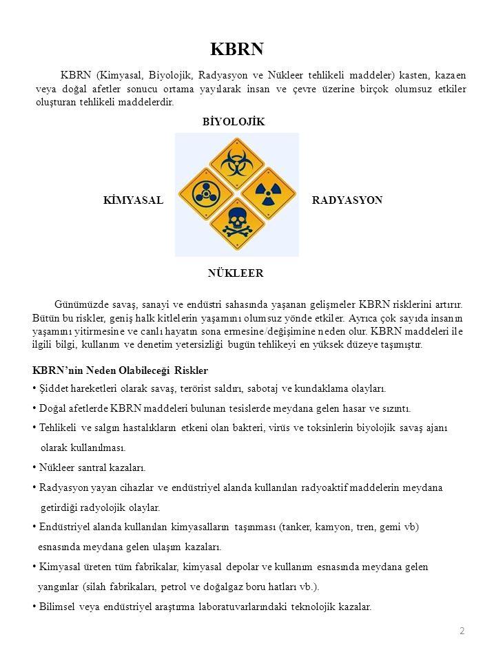 BİYOLOJİK RADYASYONKİMYASAL NÜKLEER KBRN KBRN (Kimyasal, Biyolojik, Radyasyon ve Nükleer tehlikeli maddeler) kasten, kazaen veya doğal afetler sonucu