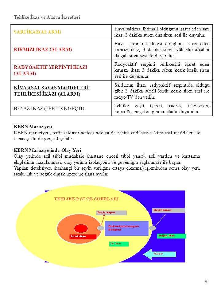 8 Tehlike İkaz ve Alarm İşaretleri SARI İKAZ(ALARM) Hava saldırısı ihtimali olduğunu işaret eden sarı ikaz, 3 dakika süren düz siren sesi ile duyulur.