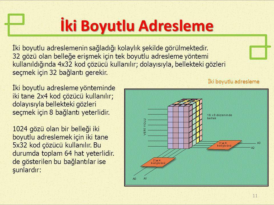 İki Boyutlu Adresleme 11 İki boyutlu adresleme yönteminde iki tane 2x4 kod çözücü kullanılır; dolayısıyla bellekteki gözleri seçmek için 8 bağlantı ye