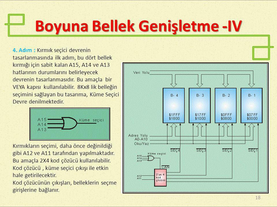 Boyuna Bellek Genişletme -IV 18 4. Adım : Kırmık seçici devrenin tasarlanmasında ilk adım, bu dört bellek kırmığı için sabit kalan A15, A14 ve A13 hat