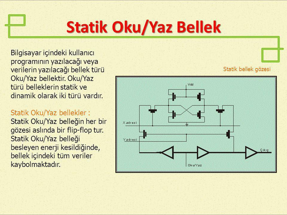 Statik Oku/Yaz Bellek Bilgisayar içindeki kullanıcı programının yazılacağı veya verilerin yazılacağı bellek türü Oku/Yaz bellektir. Oku/Yaz türü belle