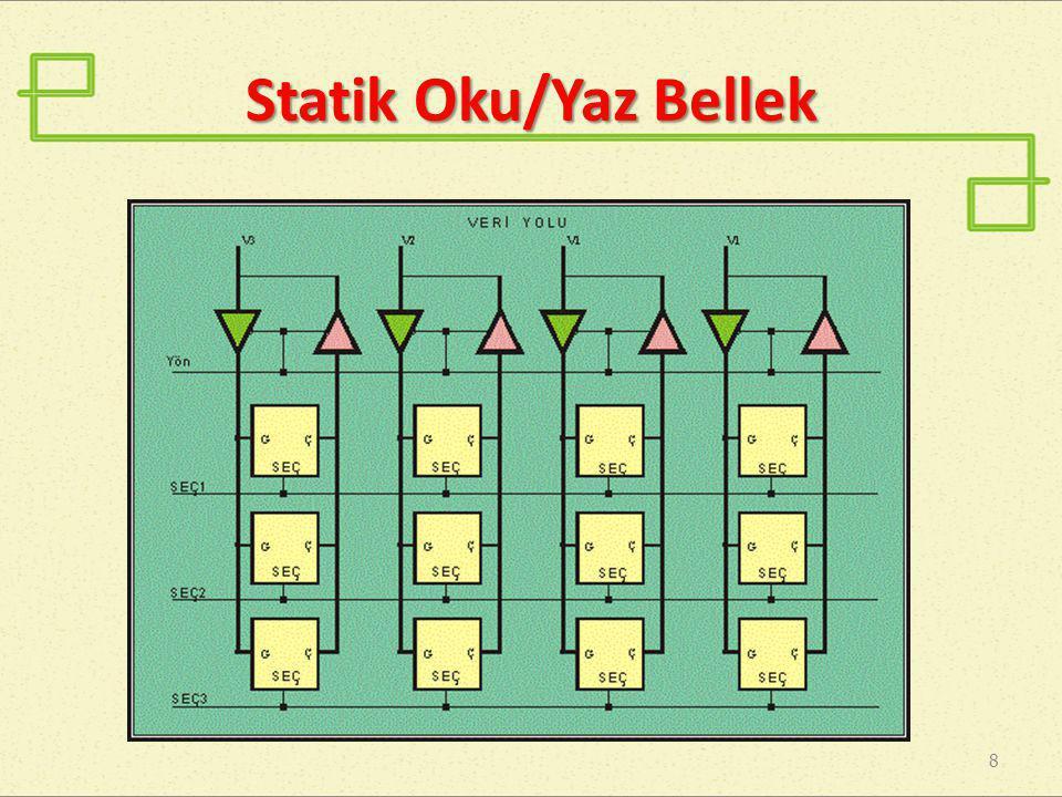 Enine Bellek Genişletme -I • Statik belleklerin bir gözünde genellikle 8 göze bulunmasına karşın, dinamik belleklerin bir gözünde bir göze bulunmaktadır.