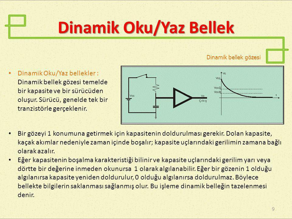 Dinamik Oku/Yaz Bellek 9 Dinamik bellek gözesi • Dinamik Oku/Yaz bellekler : Dinamik bellek gözesi temelde bir kapasite ve bir sürücüden oluşur. Sürüc