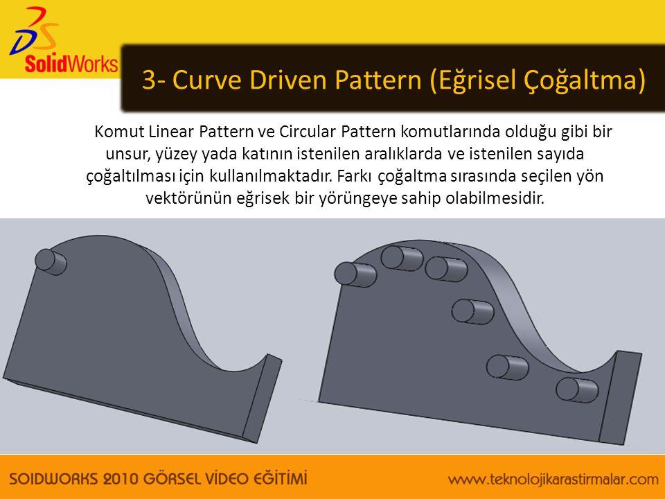 3- Curve Driven Pattern (Eğrisel Çoğaltma) Komut Linear Pattern ve Circular Pattern komutlarında olduğu gibi bir unsur, yüzey yada katının istenilen a