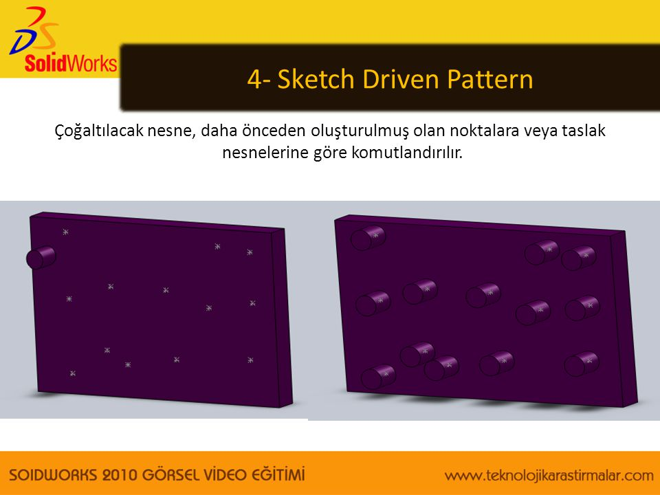 5-Table Driven Pattern (Tablolu Çoğaltma) Unsurları tablo ile çoğaltma yöntemidir.