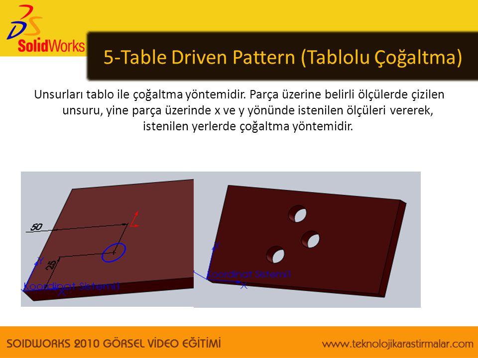 5-Table Driven Pattern (Tablolu Çoğaltma) Unsurları tablo ile çoğaltma yöntemidir. Parça üzerine belirli ölçülerde çizilen unsuru, yine parça üzerinde