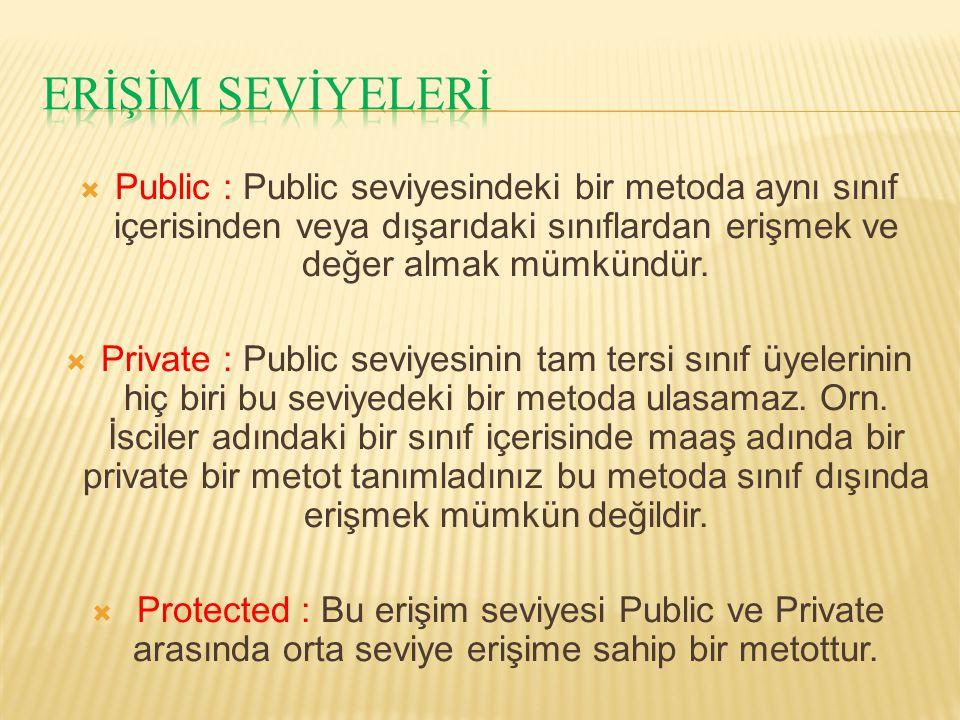  Public : Public seviyesindeki bir metoda aynı sınıf içerisinden veya dışarıdaki sınıflardan erişmek ve değer almak mümkündür.  Private : Public sev