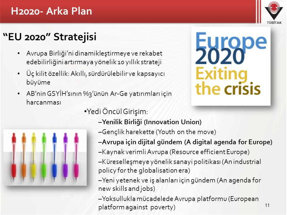 """TÜBİTAK """"EU 2020"""" Stratejisi • Avrupa Birliği'ni dinamikleştirmeye ve rekabet edebilirliğini artırmaya yönelik 10 yıllık strateji • Üç kilit özellik:"""