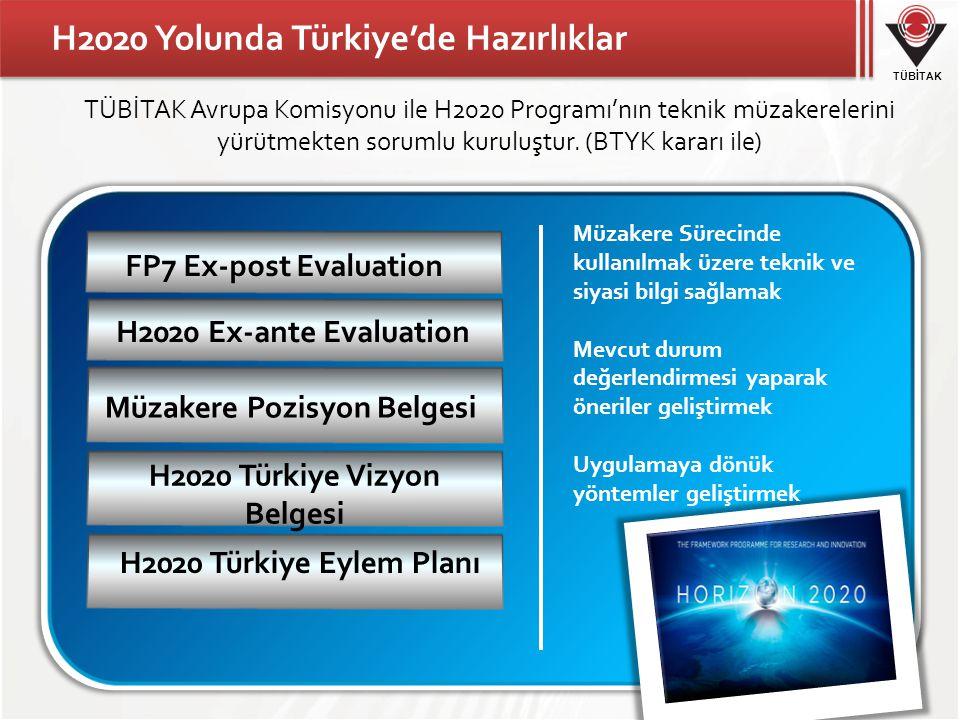TÜBİTAK H2020 Yolunda Türkiye'de Hazırlıklar 12 FP7 Ex-post Evaluation H2020 Ex-ante Evaluation Müzakere Pozisyon Belgesi H2020 Türkiye Vizyon Belgesi