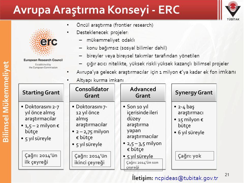 TÜBİTAK Avrupa Araştırma Konseyi - ERC • Öncül araştırma (frontier research) • Desteklenecek projeler: – mükemmeliyet odaklı – konu bağımsız (sosyal b