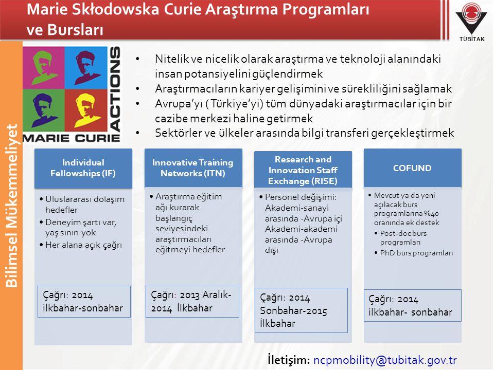 TÜBİTAK Marie Skłodowska Curie Araştırma Programları ve Bursları Individual Fellowships (IF) •Uluslararası dolaşım hedefler •Deneyim şartı var, yaş sı