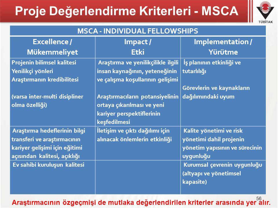 TÜBİTAK Proje Değerlendirme Kriterleri - MSCA 56 MSCA - INDIVIDUAL FELLOWSHIPS Excellence / Mükemmeliyet Impact / Etki Implementation / Yürütme Projen