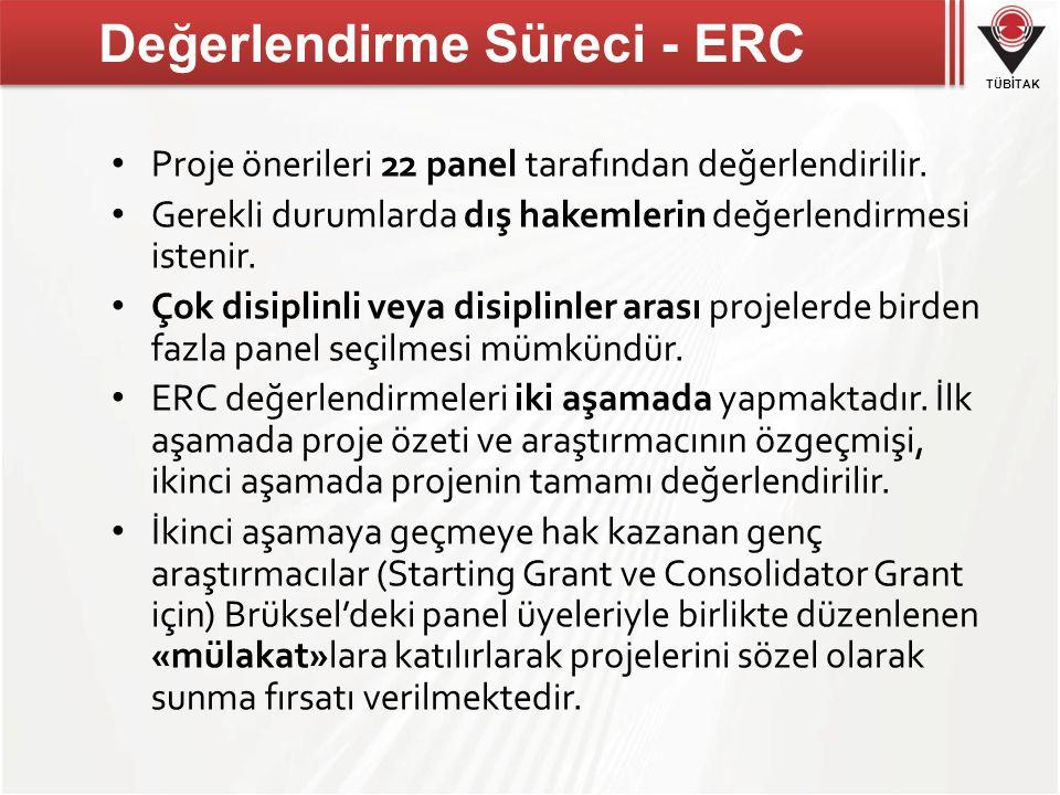 TÜBİTAK Değerlendirme Süreci - ERC • Proje önerileri 22 panel tarafından değerlendirilir. • Gerekli durumlarda dış hakemlerin değerlendirmesi istenir.