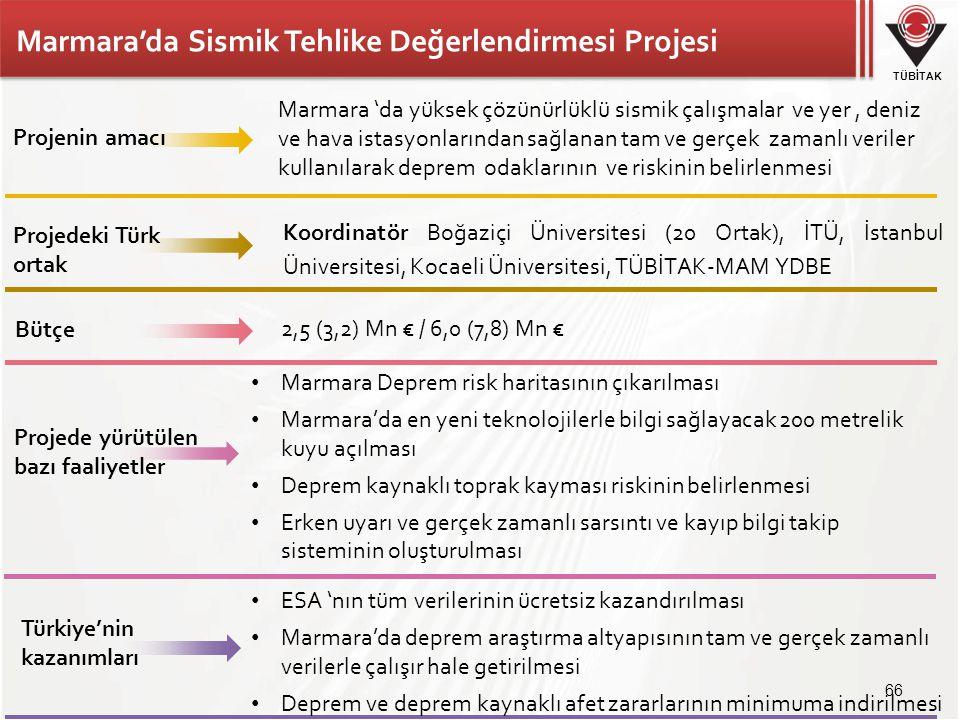 TÜBİTAK Marmara'da Sismik Tehlike Değerlendirmesi Projesi 66 Koordinatör Boğaziçi Üniversitesi (20 Ortak), İTÜ, İstanbul Üniversitesi, Kocaeli Ünivers