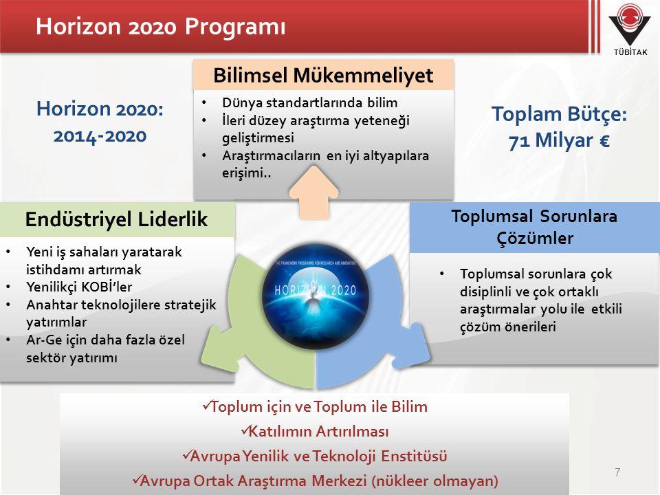 TÜBİTAK Horizon 2020 Programı 7 • Dünya standartlarında bilim • İleri düzey araştırma yeteneği geliştirmesi • Araştırmacıların en iyi altyapılara eriş