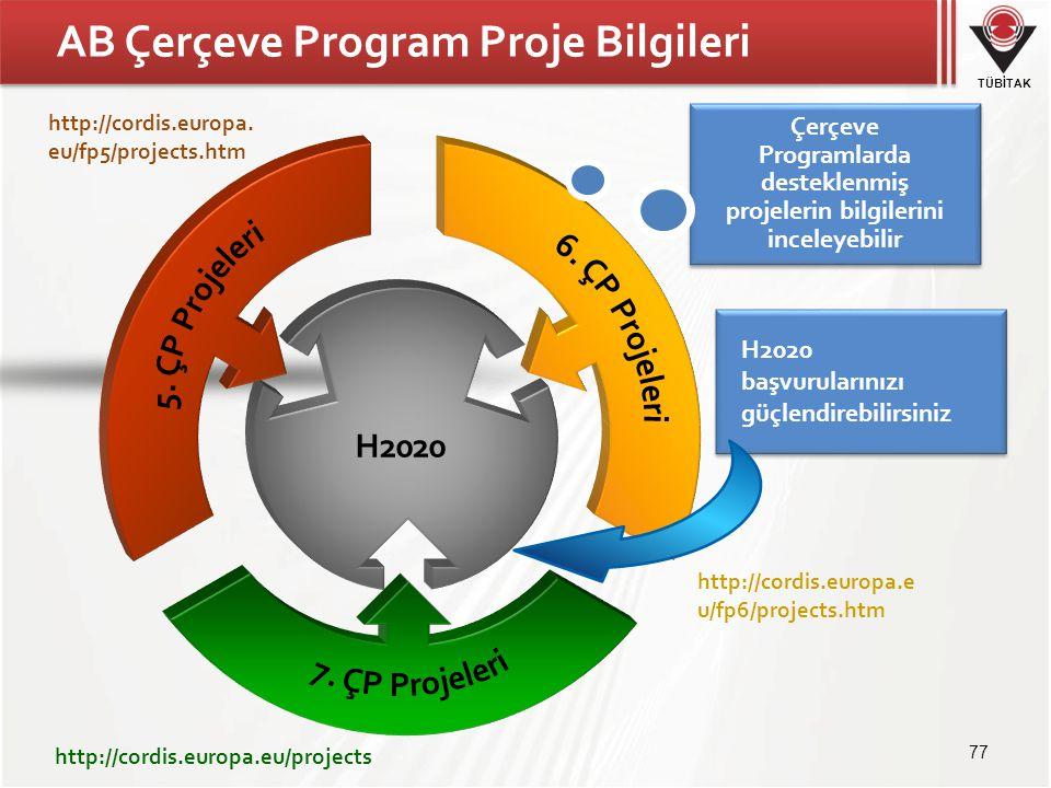 TÜBİTAK AB Çerçeve Program Proje Bilgileri http://cordis.europa.e u/fp6/projects.htm http://cordis.europa. eu/fp5/projects.htm http://cordis.europa.eu