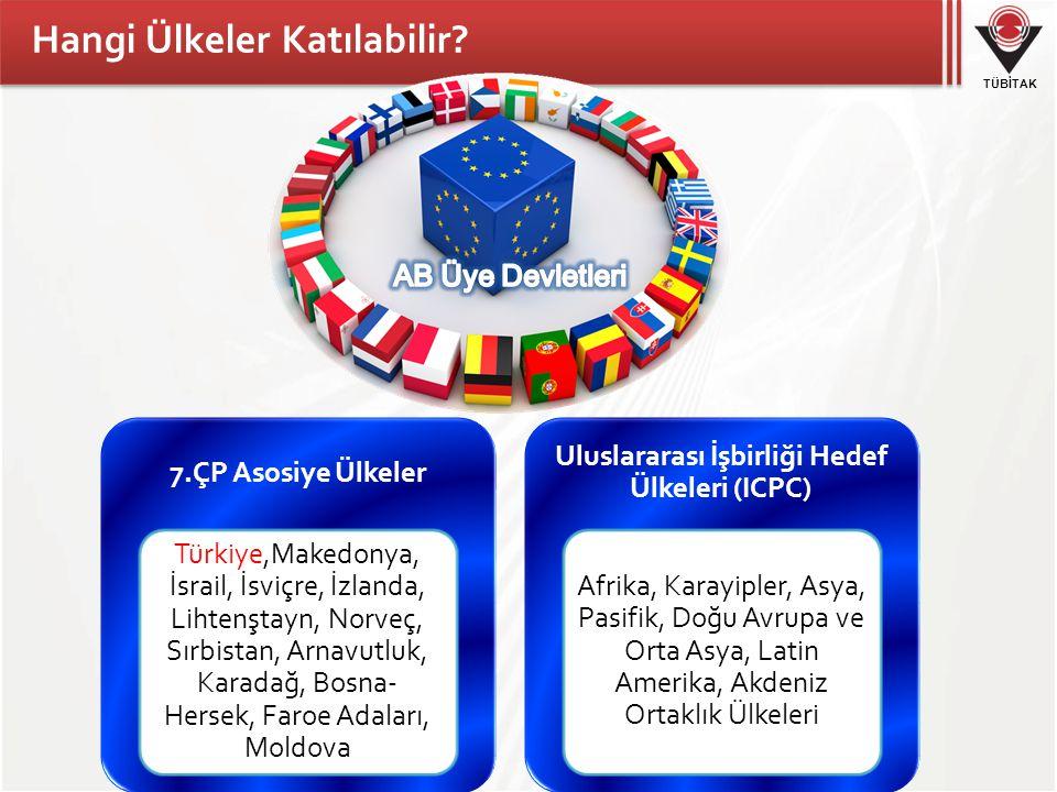 TÜBİTAK 8 7.ÇP Asosiye Ülkeler Türkiye,Makedonya, İsrail, İsviçre, İzlanda, Lihtenştayn, Norveç, Sırbistan, Arnavutluk, Karadağ, Bosna- Hersek, Faroe