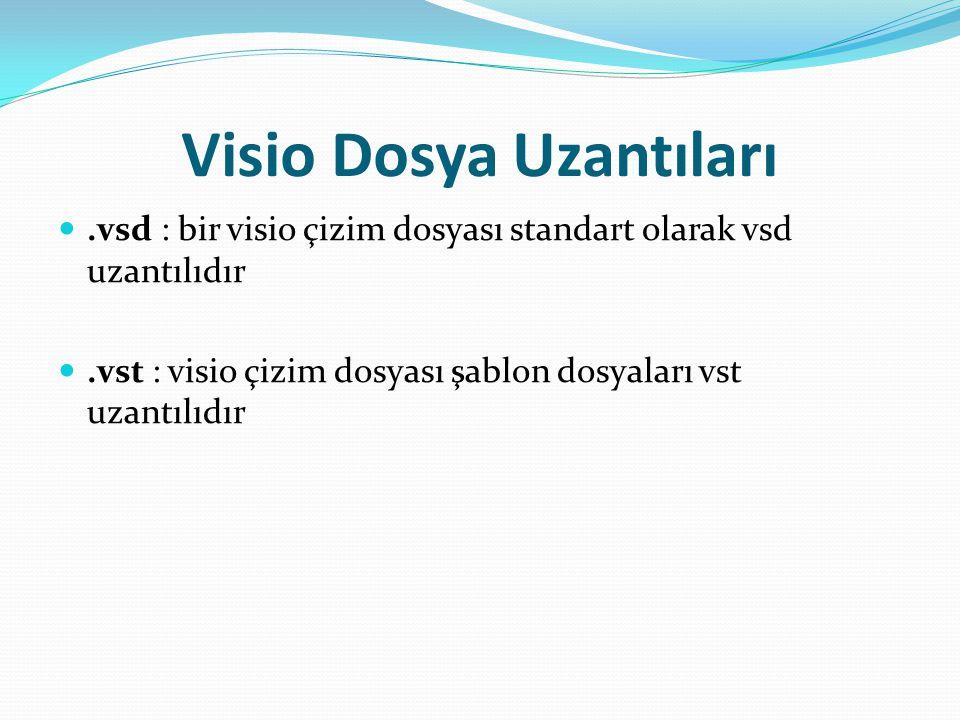 Visio Dosya Uzantıları .vsd : bir visio çizim dosyası standart olarak vsd uzantılıdır .vst : visio çizim dosyası şablon dosyaları vst uzantılıdır