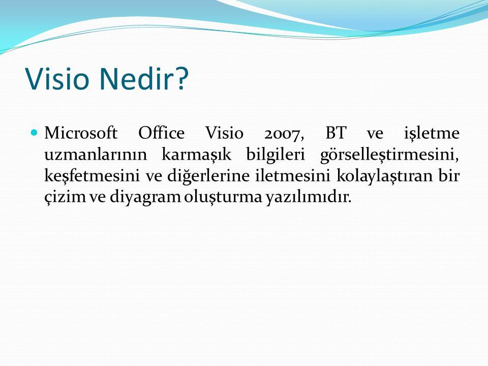 Visio 2007 Yenilikleri  Visio diyagramlarını kolayca veri kaynaklarına bağlayın  Verileri diyagramlardaki şekillerle görüntüleyin  Diyagramları oluşturmaya daha hızlı başlayın  Profesyonel görünümlü diyagramları kolayca oluşturun  Visio şekilleri sizin yerinize bağlasın
