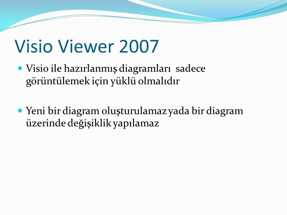 Visio Viewer 2007  Visio ile hazırlanmış diagramları sadece görüntülemek için yüklü olmalıdır  Yeni bir diagram oluşturulamaz yada bir diagram üzerinde değişiklik yapılamaz