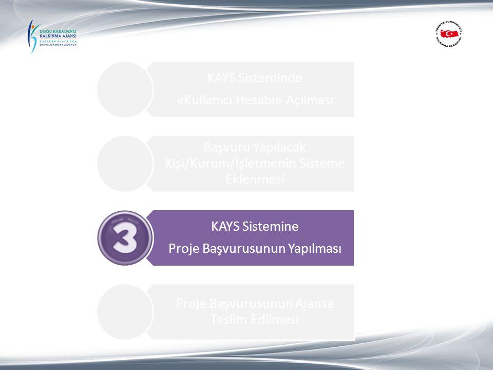 KAYS Sisteminde «Kullanıcı Hesabı» Açılması Başvuru Yapılacak Kişi/Kurum/İşletmenin Sisteme Eklenmesi KAYS Sistemine Proje Başvurusunun Yapılması Proj