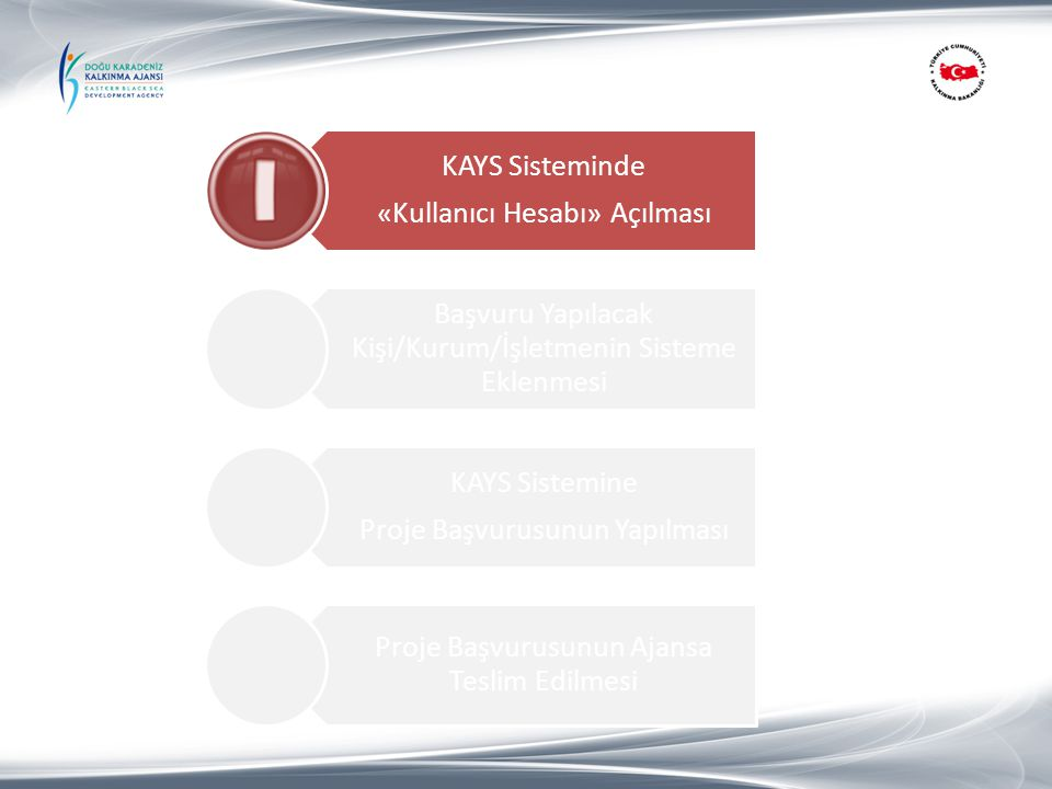 KAYS Sisteminde «Kullanıcı Hesabı» Açılması Başvuru Yapılacak Kişi/Kurum/İşletmenin Sisteme Eklenmesi KAYS Sistemine Proje Başvurusunun Yapılması 1.Proje Özeti Proje Başvurusunun Ajansa Teslim Edilmesi 3.4.