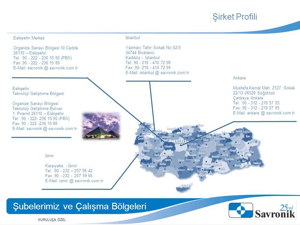 KURULUŞA ÖZEL QNX on Freescale i.MX515 EVK QNX Real-Time Operating System  Real-Time Operating System  Adaptive Partioning  storabilty  robust  fastboot