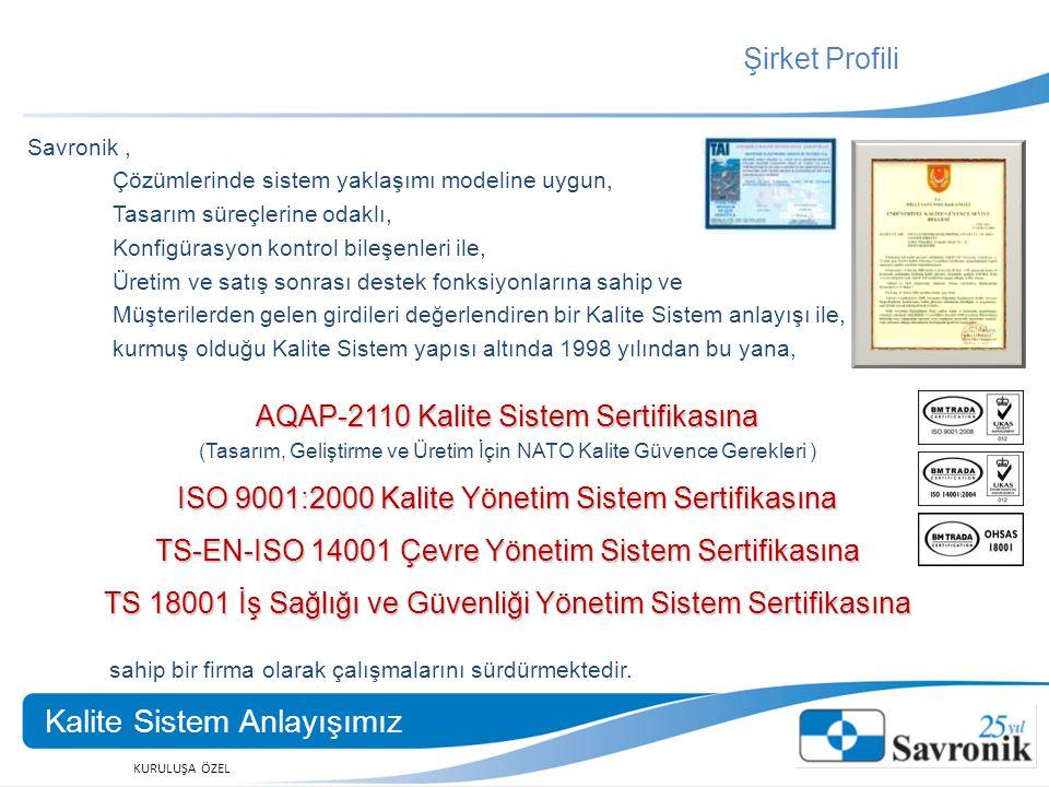 KURULUŞA ÖZEL QNX on Freescale i.MX515 EVK Qt Cross Platform Application Framework  under unsupported qws (qt window system)  arm arch.